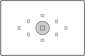 schema mode de mesure spot
