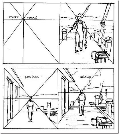dessin photo point focal point de fuite