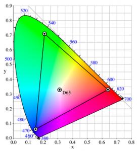calibrage écran couleurs adobe RGB AdobeRGB photo photographie