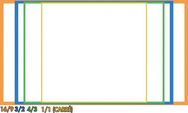 format d'image ratio d'aspect photographie photo 16/9 3/2 4/3 1/1