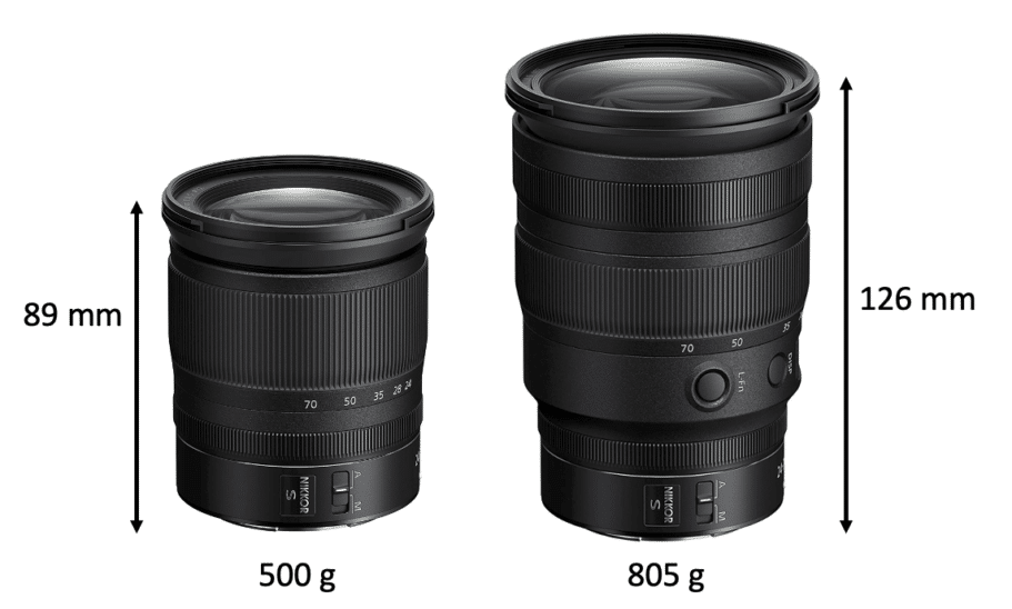 Comparaison taille objectifs 24-70mm
